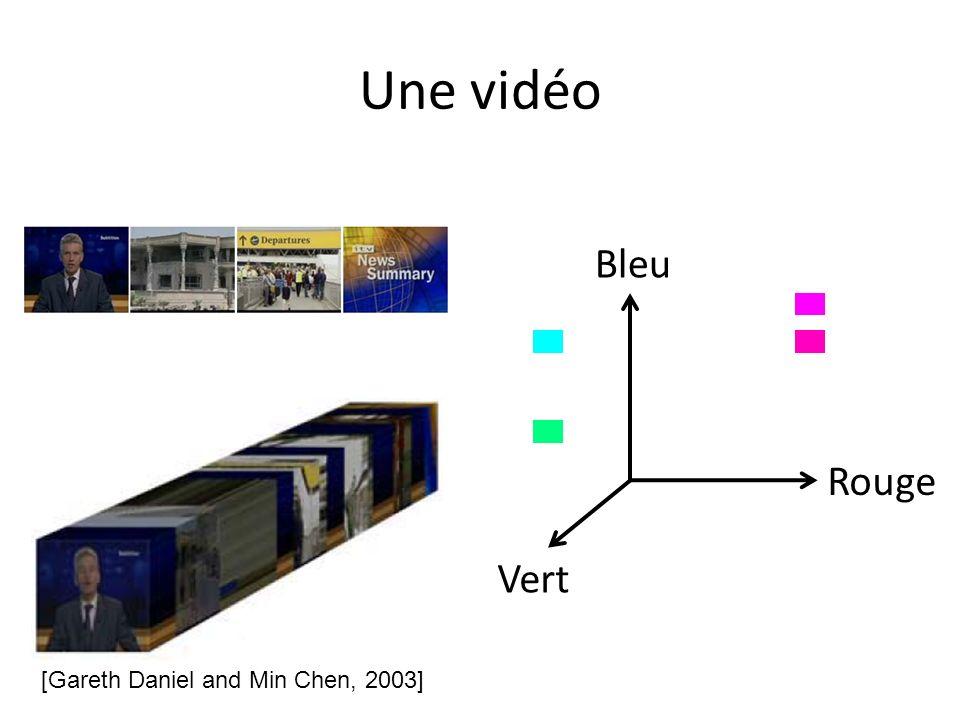 Une vidéo Bleu Rouge Vert [Gareth Daniel and Min Chen, 2003]